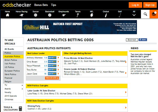 Aus Election Odds