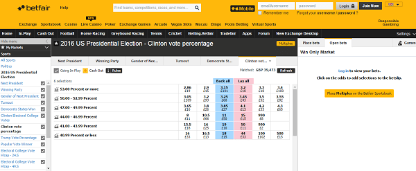 bet on the election presidential race