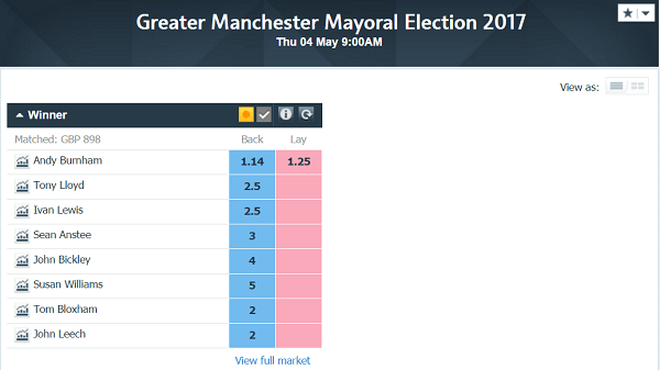 general election manchester