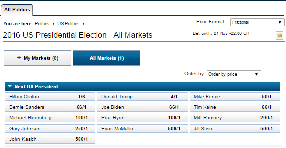 General Election Odds William Hill