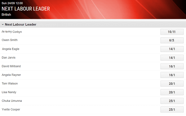 labour party leadership odds