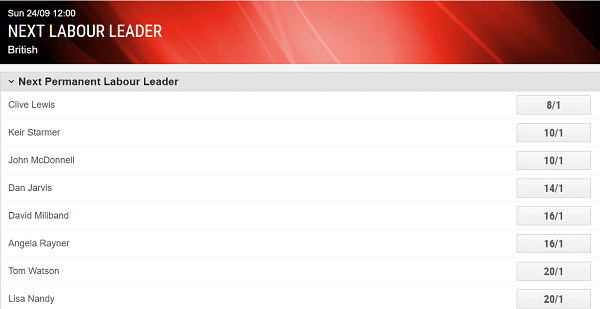 ladbrokes general election betting