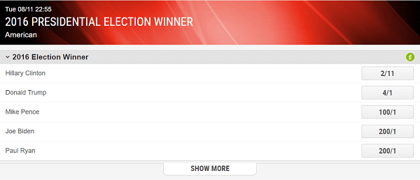 ladbrokes general election odds