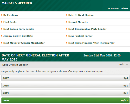 Latest Election Betting Odds