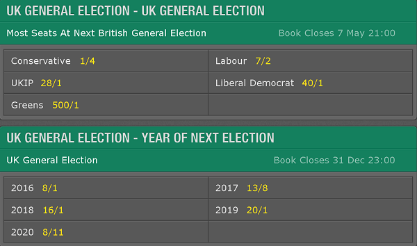 next uk general election odds