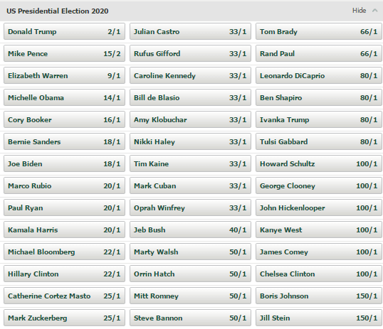Paddy Power American Election Odds