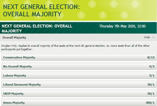 Paddy Power Election Majority Odds