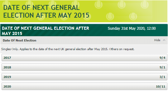 Paddy Power Election Odds