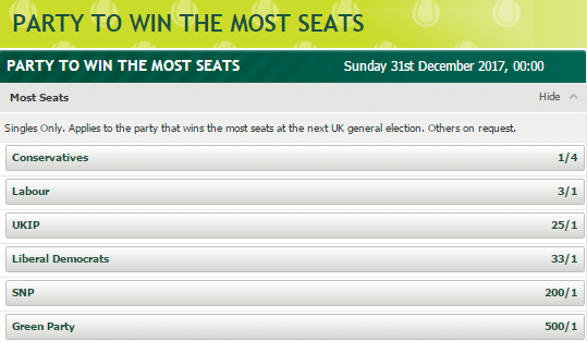 Paddy Power Election Party Odds