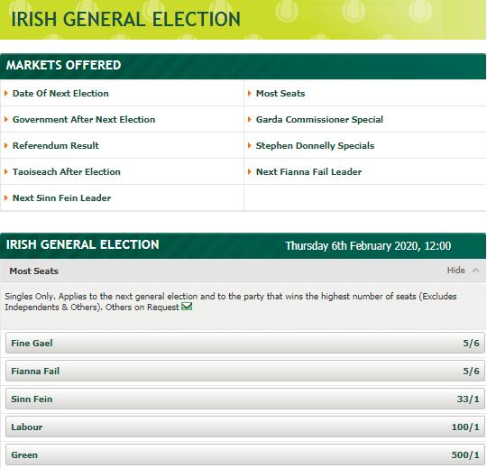 Paddy Power Irish Election Odds