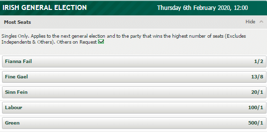 Paddy Power Odds Irish Politics