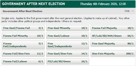 Paddy Power Odds On Irish Politics