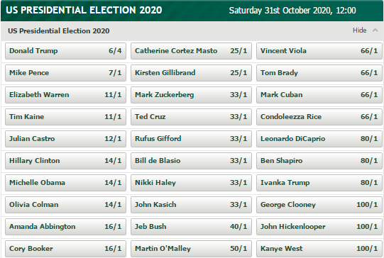 Paddy Power US Election 2020