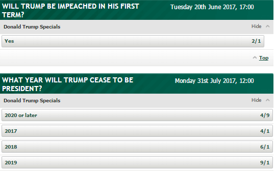 Paddy Power US Election Trump