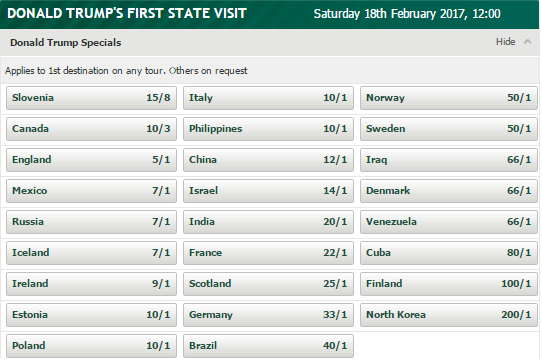 Paddy Power US Election