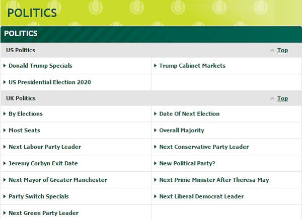 Political Betting Markets