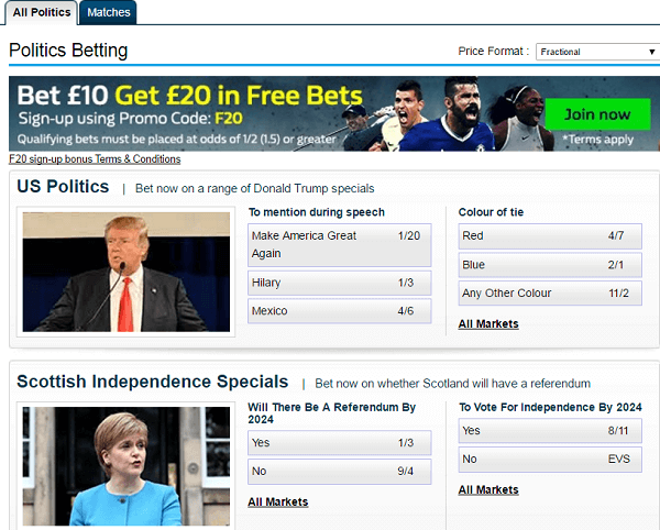 Political Betting research