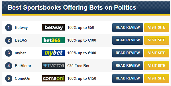 Political Betting Sites