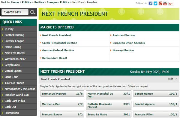 Political Odds Website