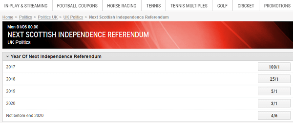 Scotland Independence Betting Odds