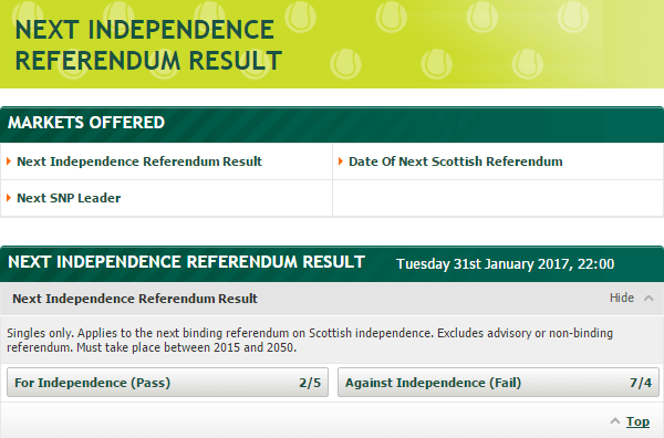 Scottish Election Betting