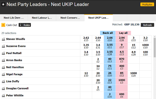 UKIP Betting