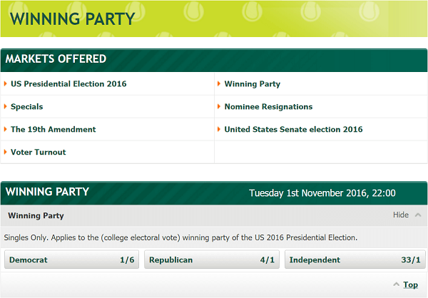 Betting odds ukip election horse racing betting promotions