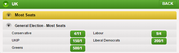 Coral General Election Betting Odds