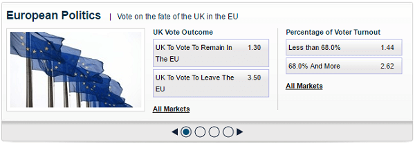 William Hill Political Betting